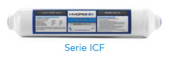 Hydronix ICF Serie